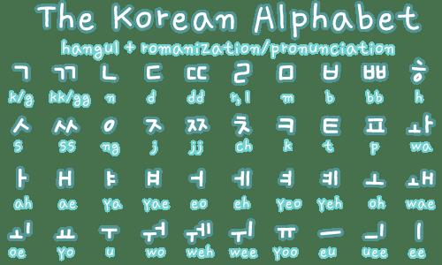 hangul-korean-alphabet